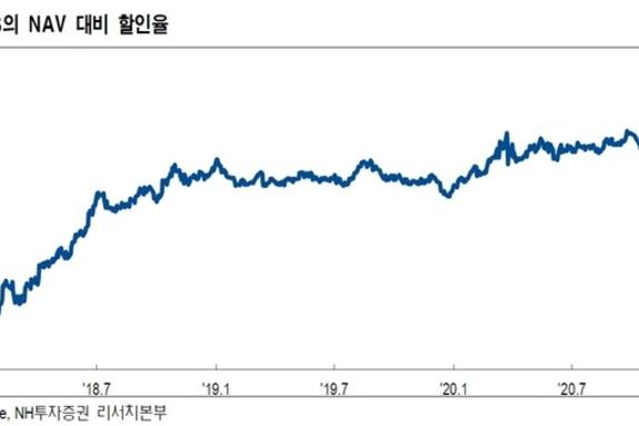 [마켓뉴스]'GS·셀트리온·BGF리테일'…목표주가 '상향'한 까닭